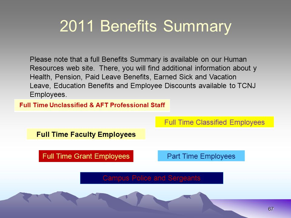 Office of Human Resources New Hire Orientation New Employee Benefits     2011 Benefits Summary