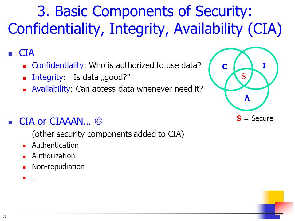 It Policies Security And Procedures Examples