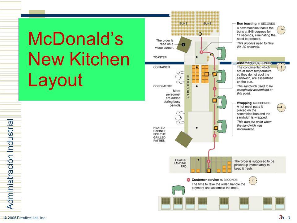 Mcdonalds Restaurant Layout