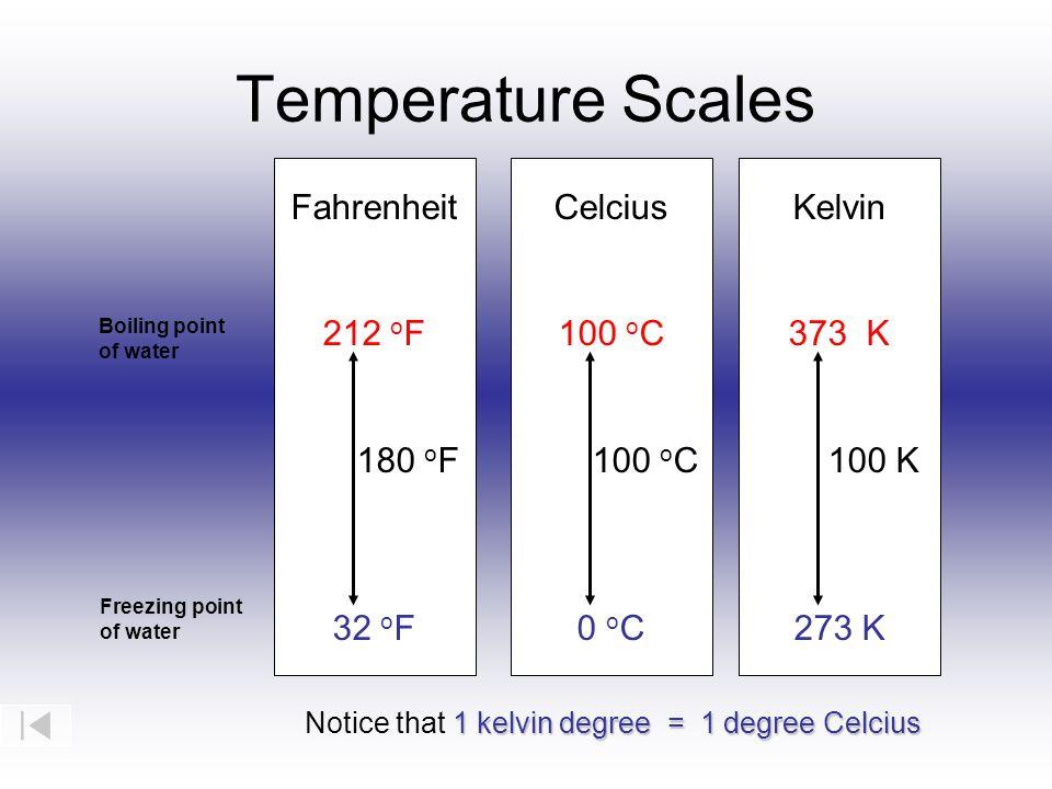 Ice Bath Temperature