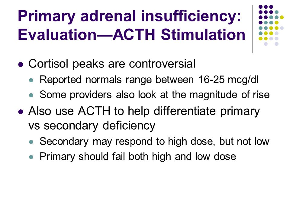1 Mcg Acth Stimulation Test