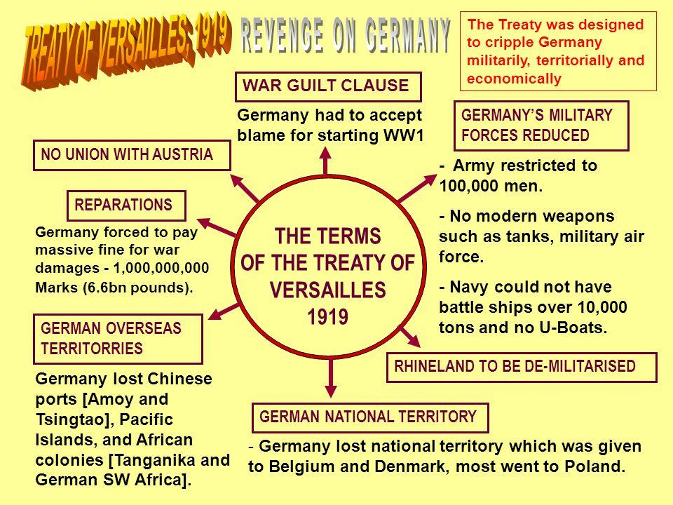 5 Treaty Versailles Terms