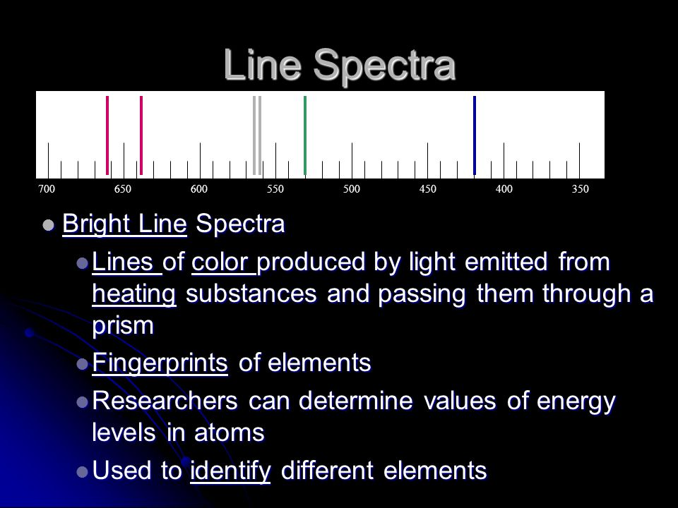 Fluorescent Light Bulb Spectrum