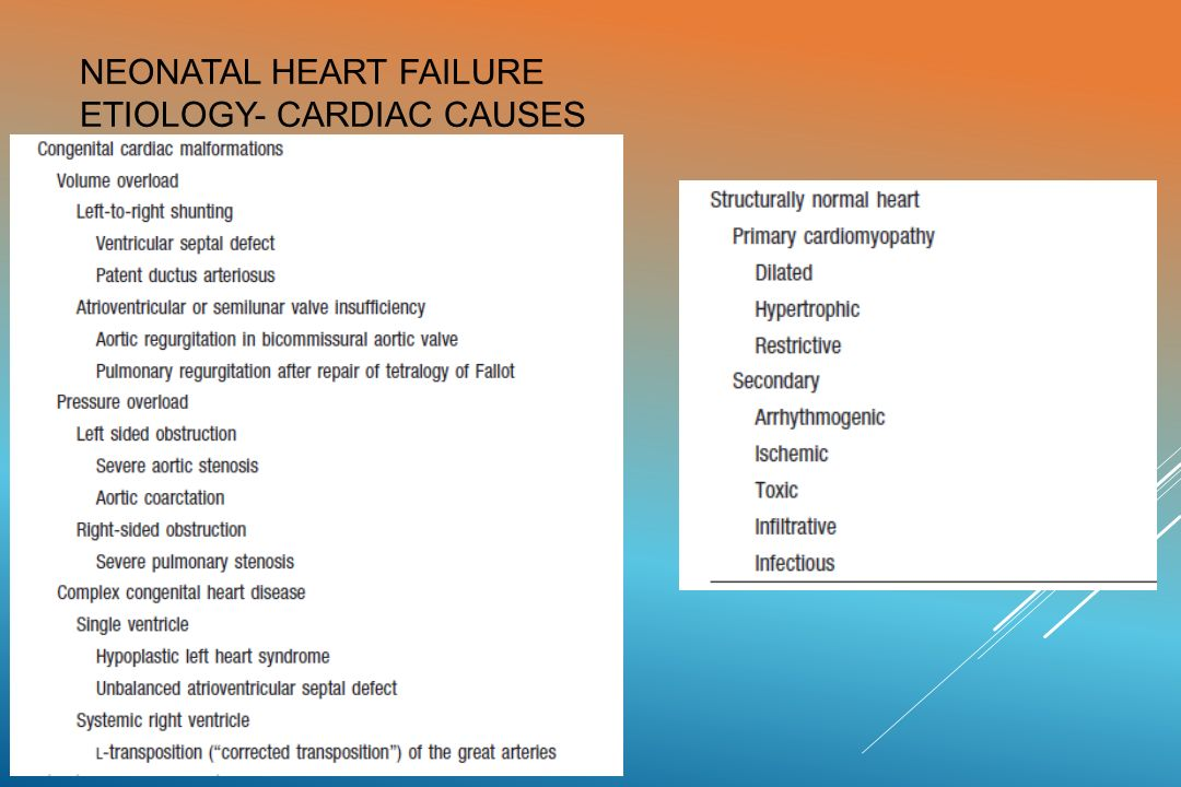 congenital heart failure - 1080×720