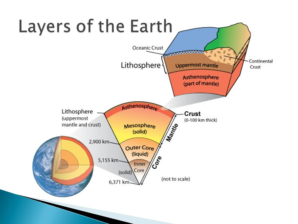 earth's lithosphere pictures - 850×612