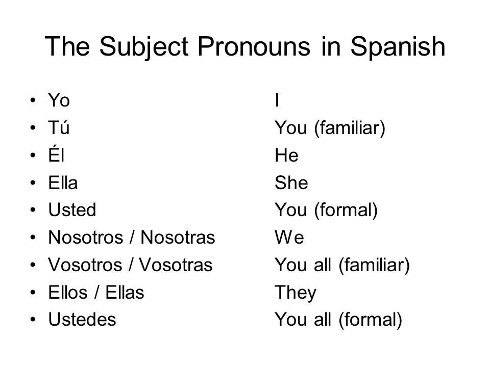 Laugh Spanish Yo Form