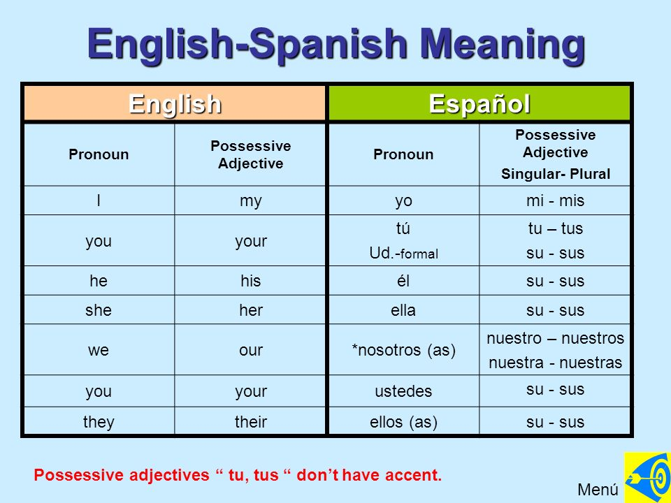What Does En Mean Spanish