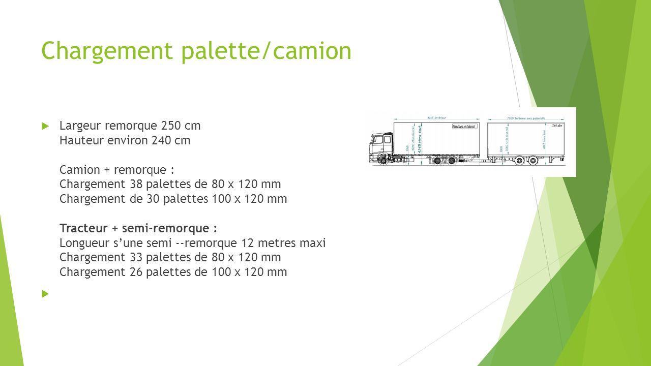 Armoire 120 Cm Largeur