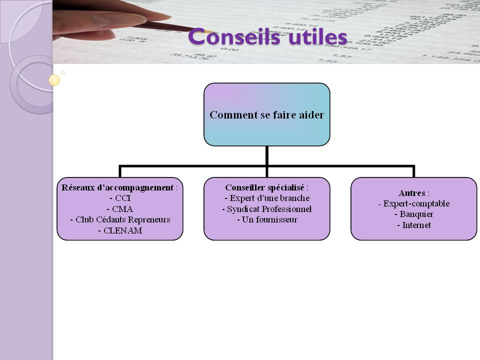 LES METHODES D EVALUATION DES SOCIETES   ppt video online t    l    charger 26 Conseils utiles