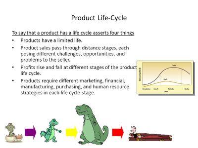 Positioning dan Differensiasi Sepanjang Kurva Product Life ...