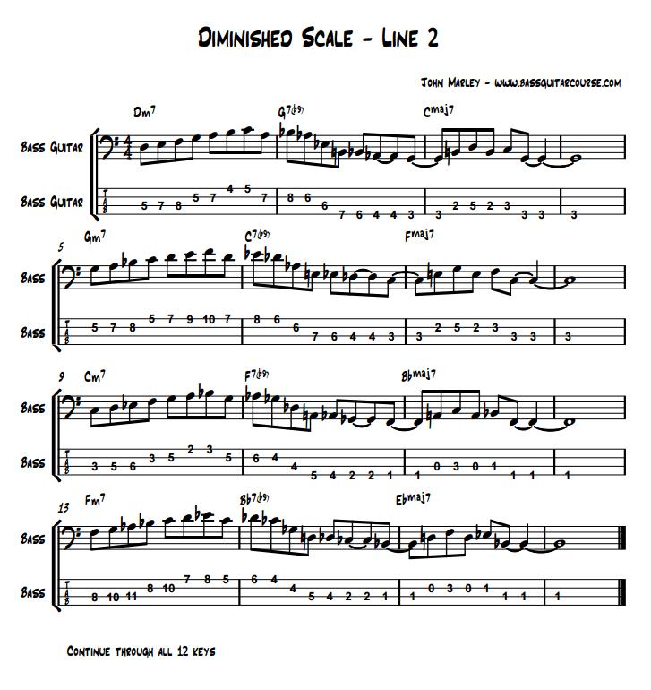 Amazing Piano Gospel Chord Progressions Vignette - Basic Guitar ...