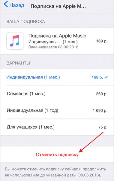 Annuller abonnement i applikationsmusikken