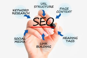 Seo on web page Warragul onpage SEO pakenham