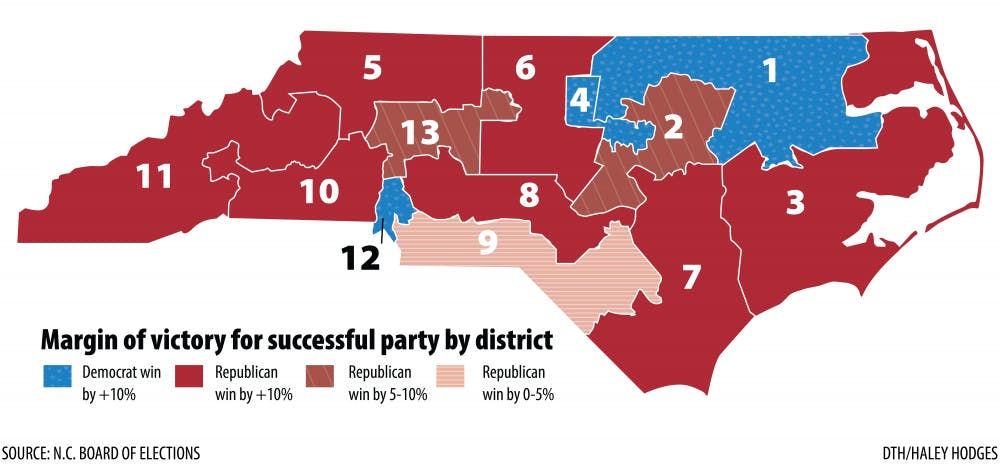 Proposed bipartisan bill aims to end N.C. gerrymandering ...