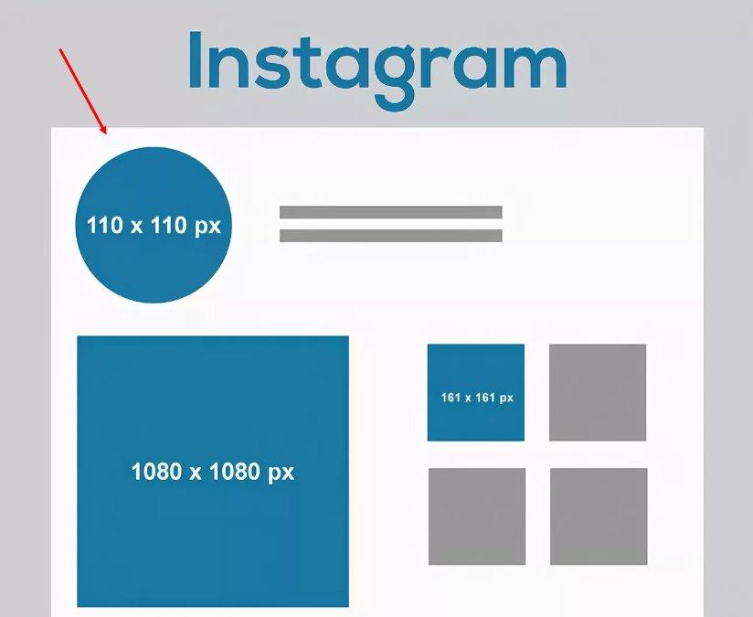 instagram picture dimensions - 678×553