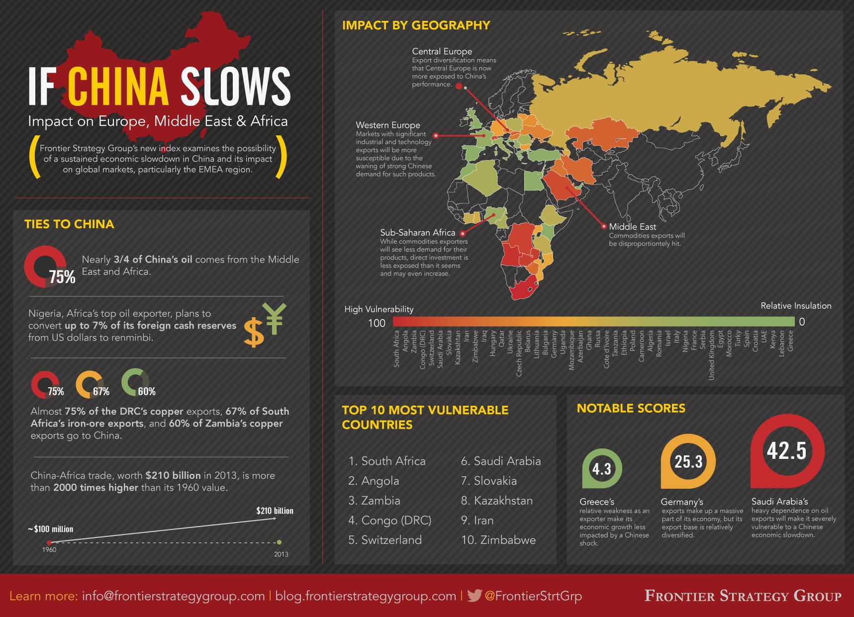 China: Hard landing in 2015? | Socialist Alternative