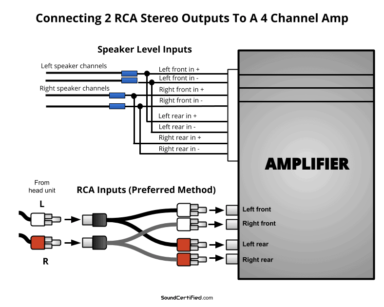 4 Channel Amp 2 Speakers 1 Sub Wiring Diagram on 4 channel car amplifier diagram, 4 channel car amp, 4 channel amplifier wiring diagram,