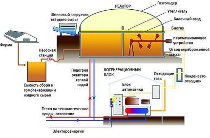 Gyártási eszköz áramkör
