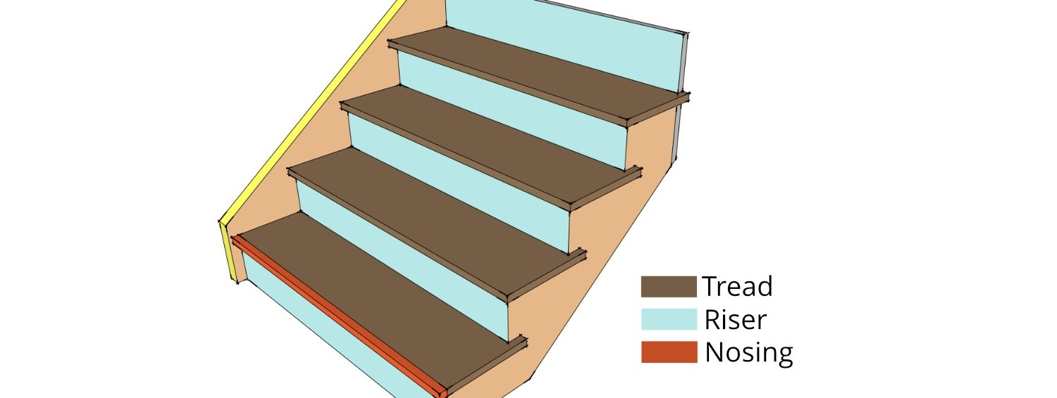 Anatomy Of A Staircase Staircase Parts Components | Wood Treads And Risers | Step | Coretec Plus | Light Oak | Remodel | Custom
