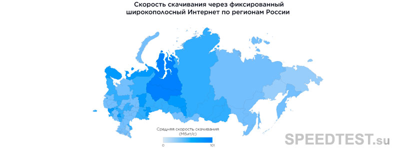 ロシアの都市におけるインターネットの平均速度
