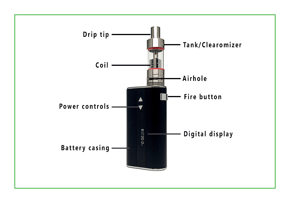 Beginner's Guide To Vaping Part 1 - Basic Mod and Tank