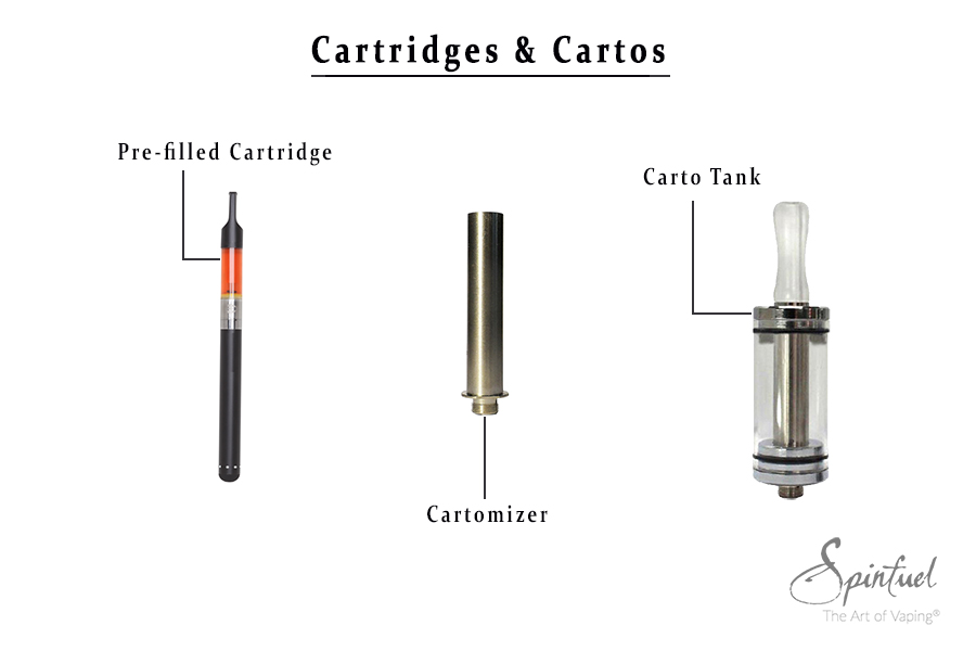 Cartridges carrots (cartomizers)