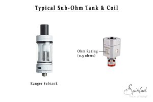 Plus-Ohm vs. Sub-Ohm vaping