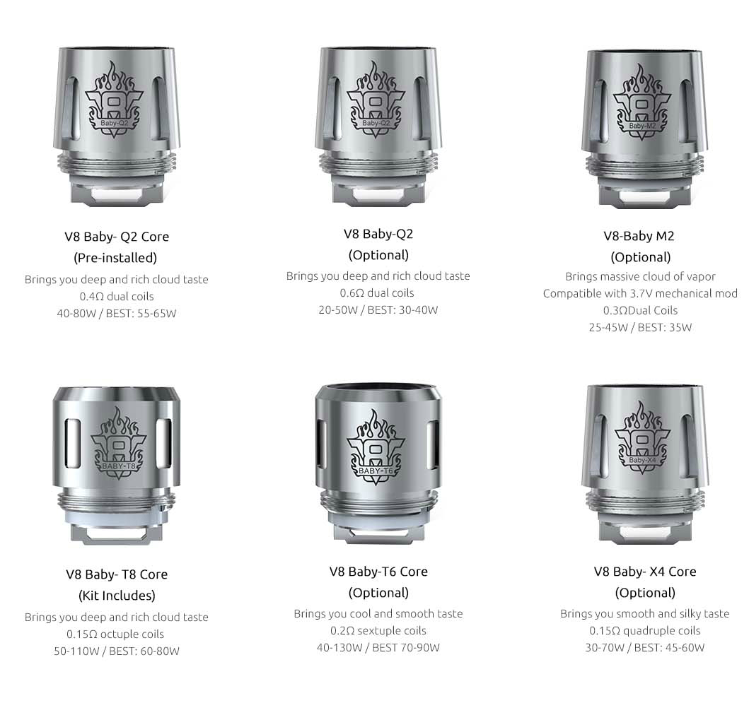 Smok Tfv8 Big Baby Sub Ohm Tank Review Spinfuel Vape Quad Coil Subwoofer Wiring Diagram Parallel On The Click For Larger Image