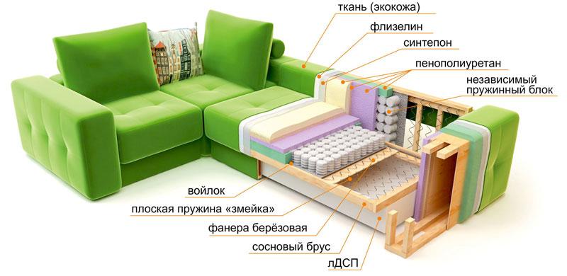 pierde greutatea în timp ce stați pe canapea)