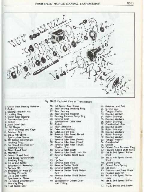 Gear Manual Set Transmission