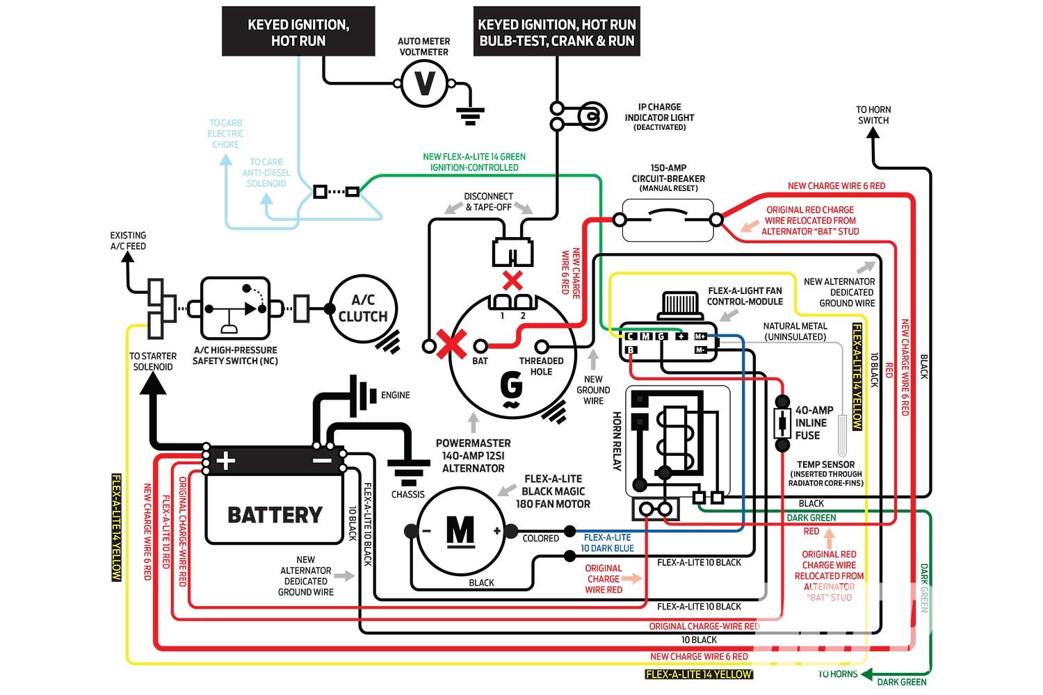 Automotive 6 Volt Meter Wiring Diagram Circuit Also On 12 For
