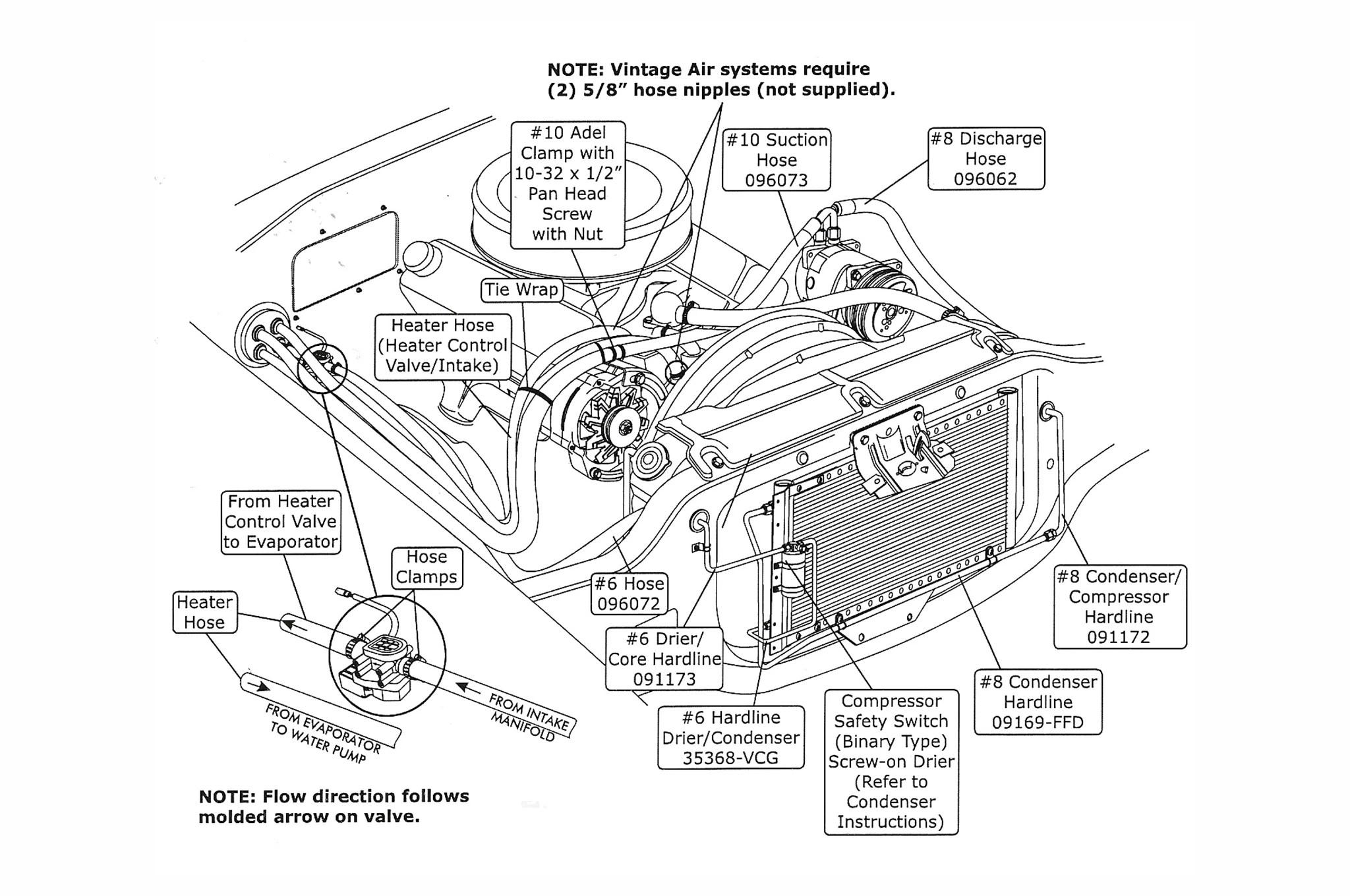 wiring diagram 1969 camaro cowl hood wiring diagram cowl induction inner door kit