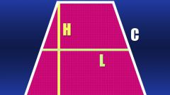 Cum să găsiți un perimetru al unui trapez egal