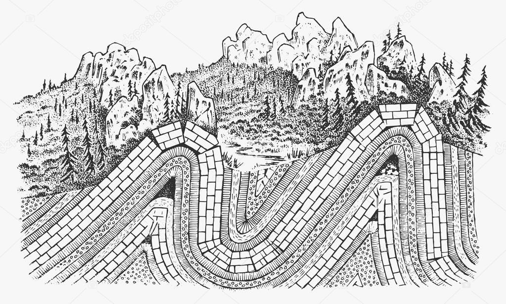 lithosphere pictures to draw - 1000×780