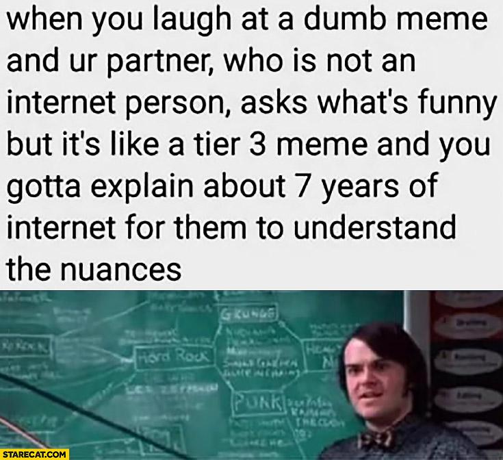 Dumb Men Quotes