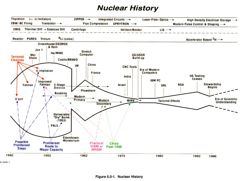 2014 Singapore Timeline Events