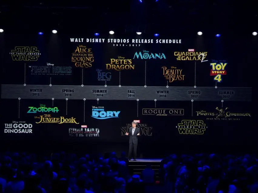Disney announced all its movies coming in the next two ...