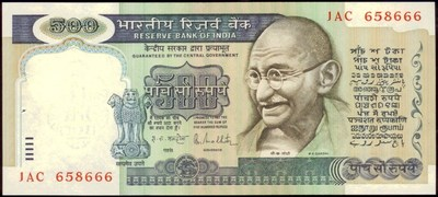 Indian Bank Currency Quiz : Questions