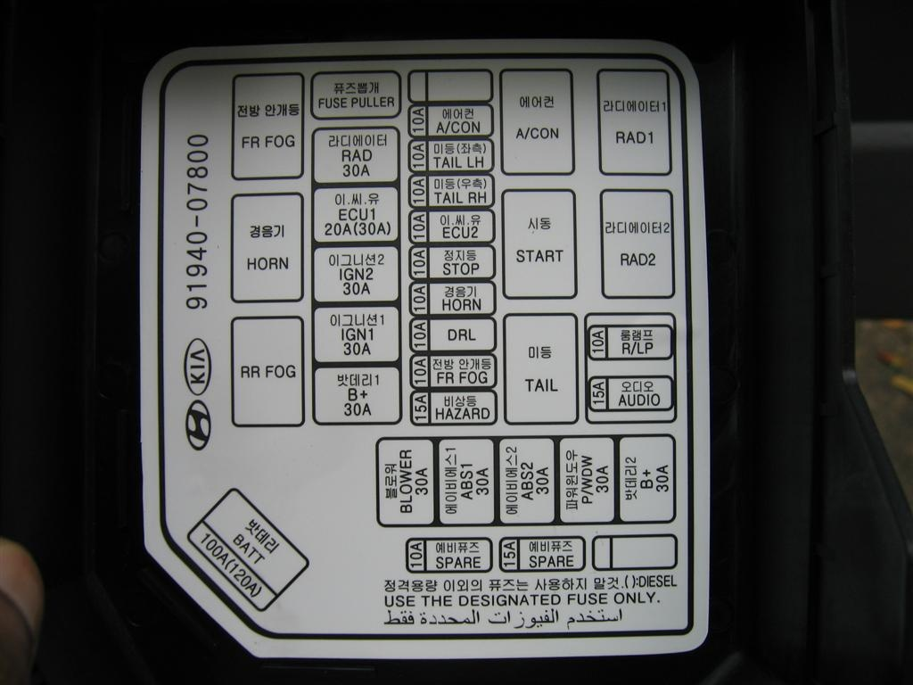 Box Kia Fuse Diagram Sedona