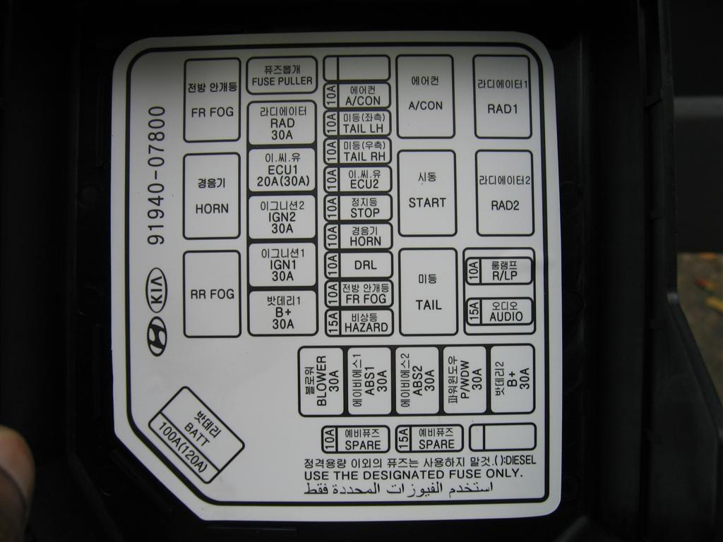 2001 Kium Optima Fuse Diagram