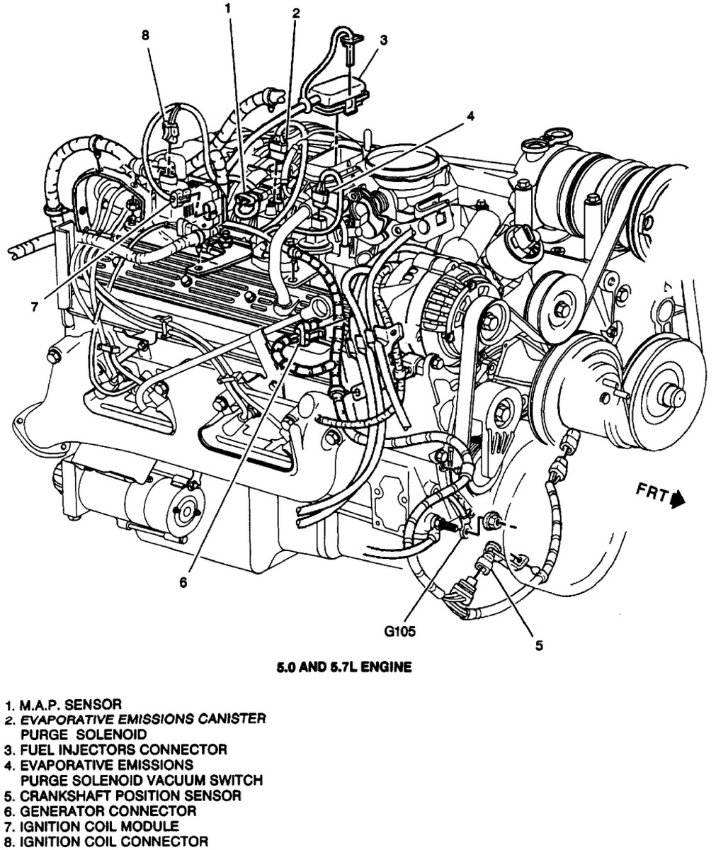 Chevrolet 2 2 Liter Engine Diagram | Wiring LibraryWiring Library