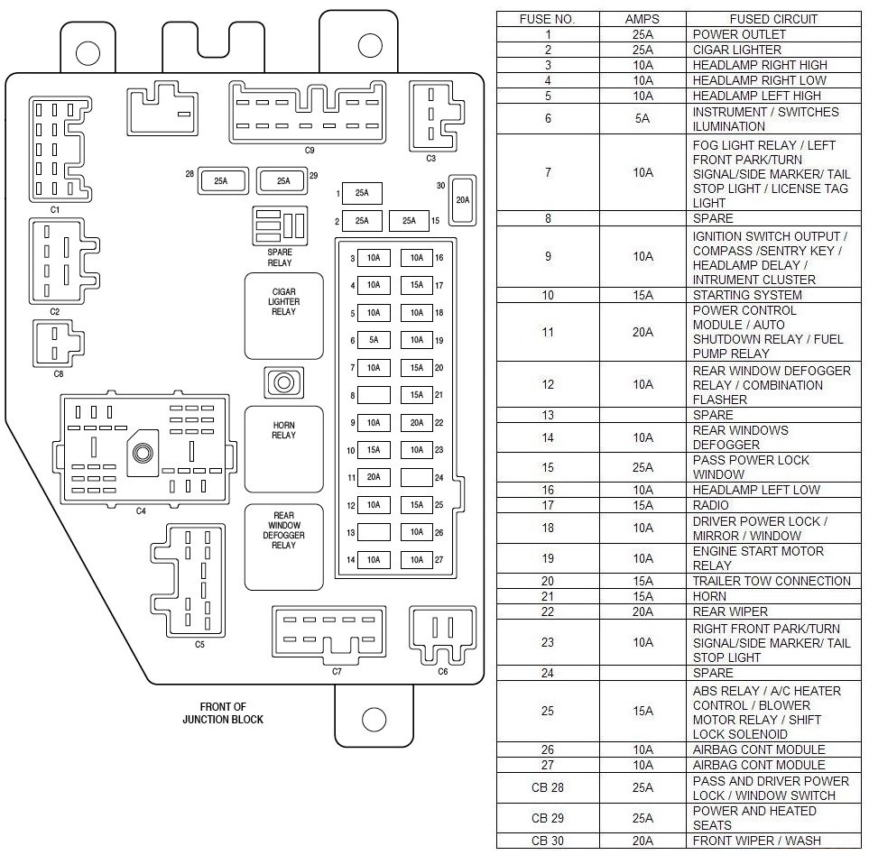 Jeep compass fuse box layout jpg 963x948 Jeep compass fuse box layout