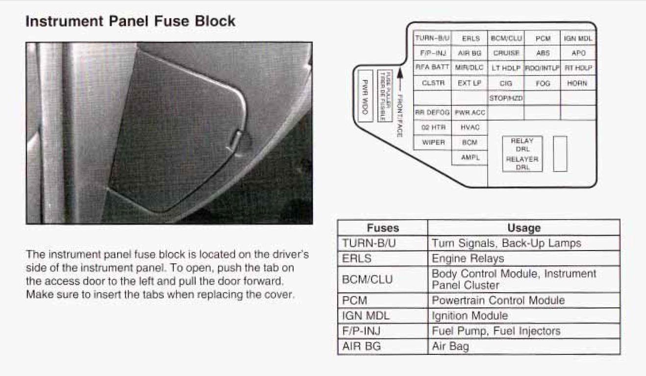 2001 Cavalier Fuse Box Diagram 2001 Cavalier Gold 2001 Cavalier Fuse Box