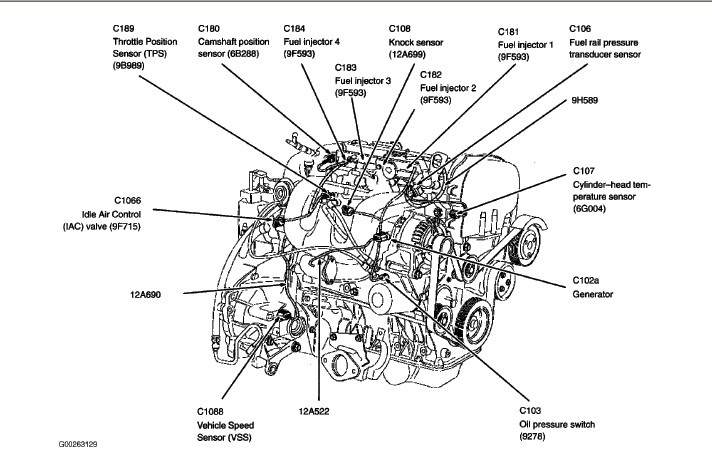 09 Chevy Malibu Problems