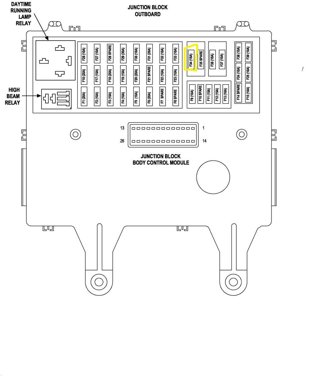 2007 Jeep Liberty Fuse Panel Diagram