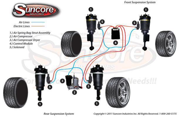 Lincoln Navigator Rear Suspension Problem