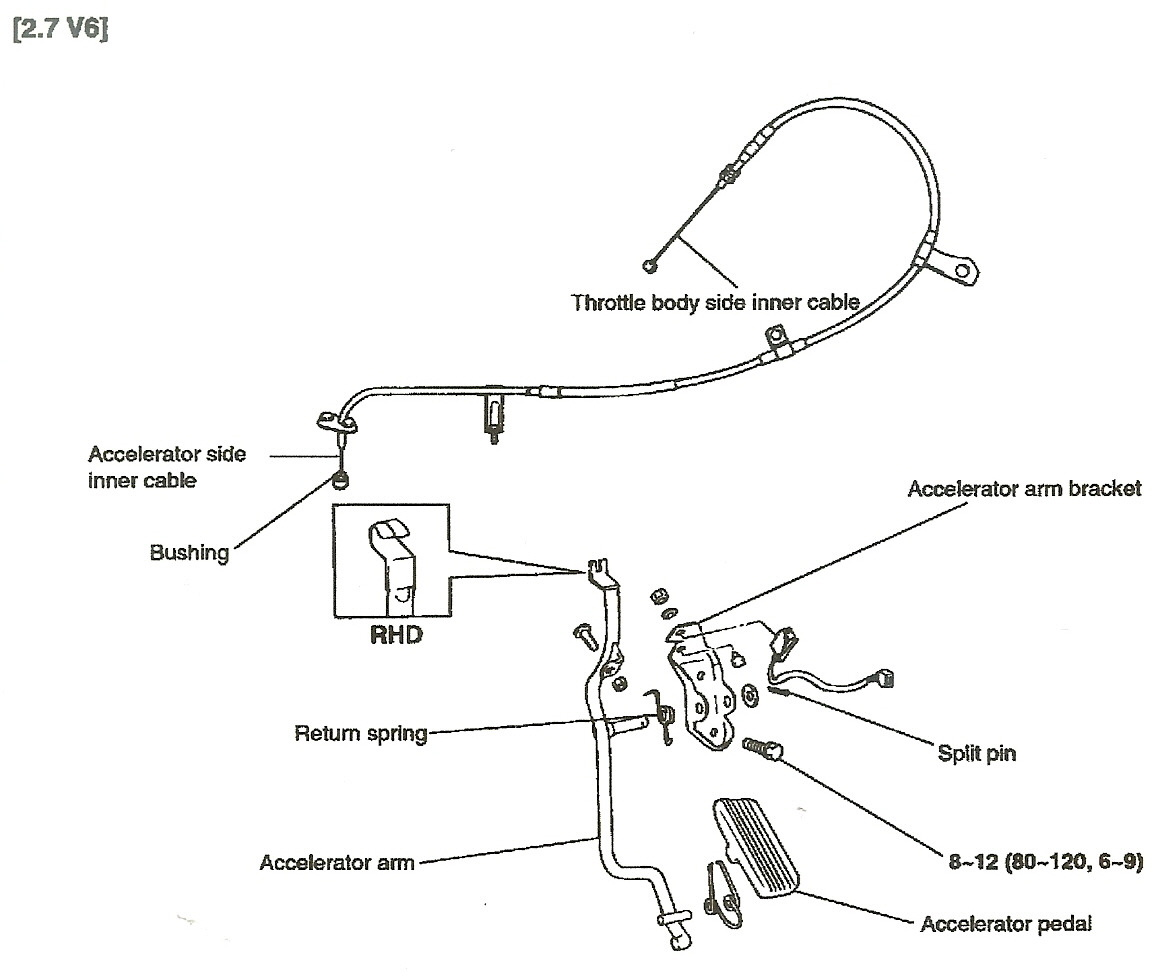 2005 Ford Escape Wiring Diagram For