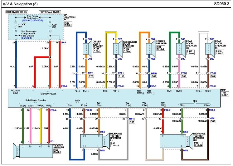 2002 Chevy Silverado Radio Wiring Diagram
