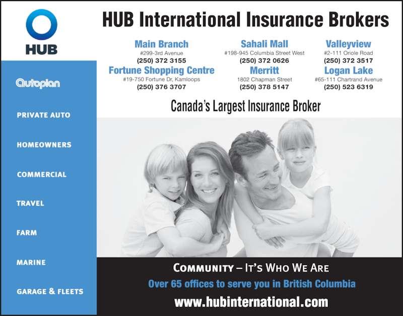 Car Insurance Brokers Near Me