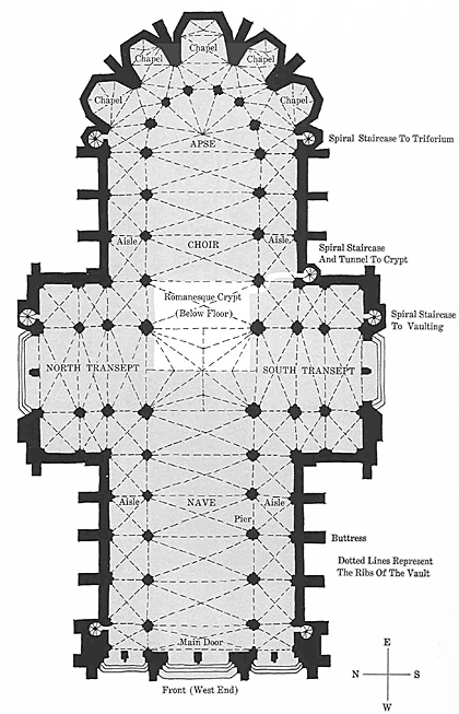 Cathedral Floor Plan Glossary Ariel View The Pillars Of The Earth